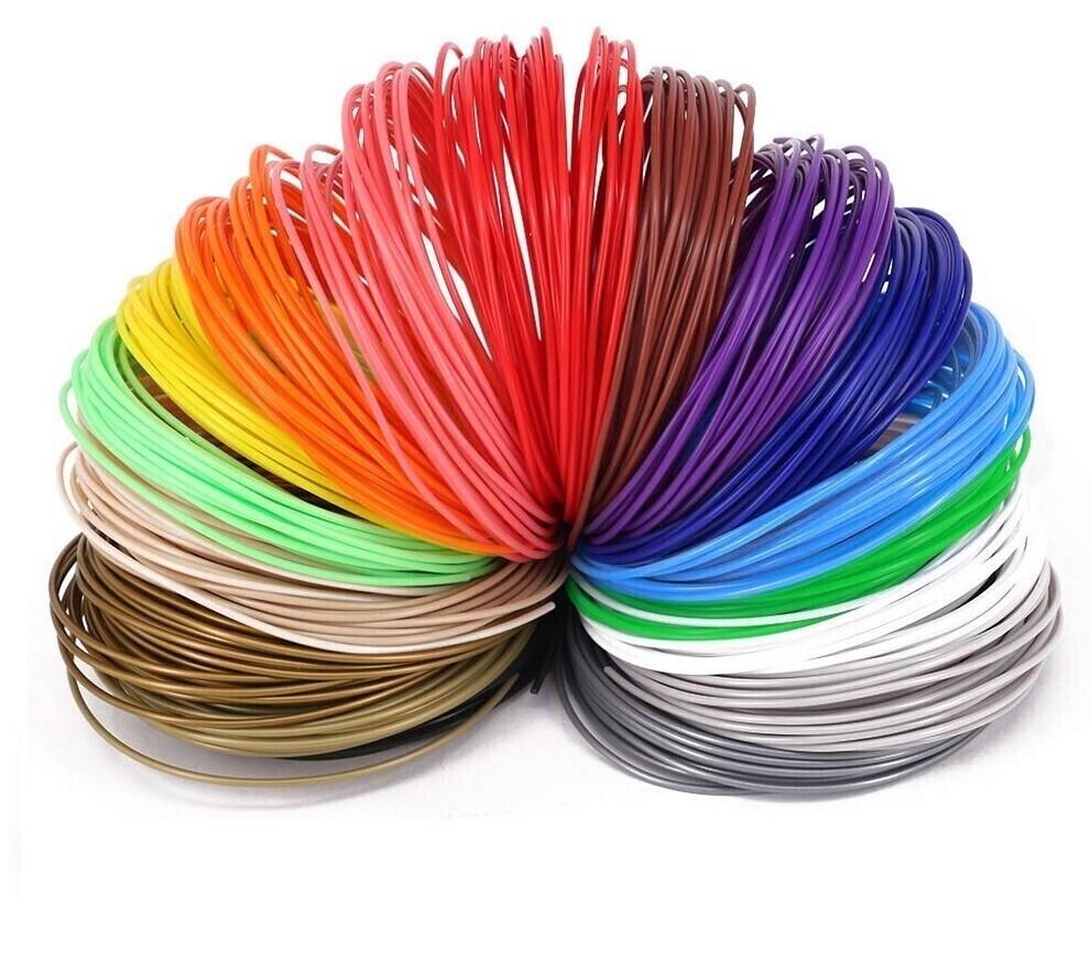 Топ 5 материалов для качественной 3D печати